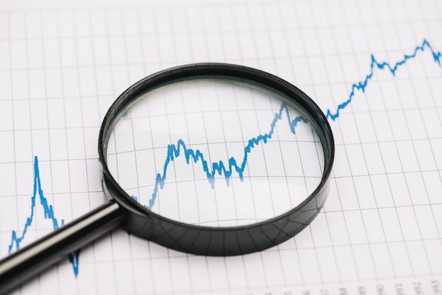 Lupa sobre o gráfico do mercado de ações em papel