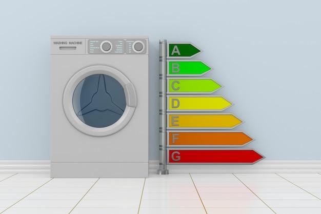 Máquina de lavar roupa no banheiro. economia de energia. ilustração 3d