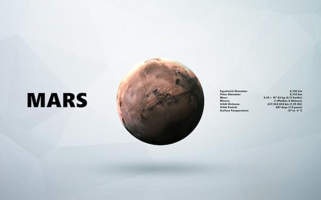 Marte. estilo minimalista
