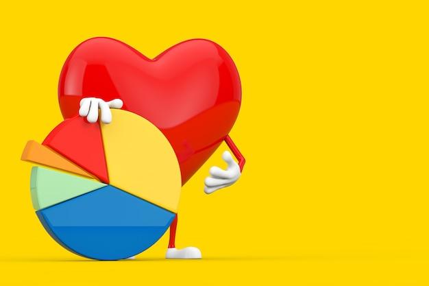 Mascote de caráter de coração vermelho com gráfico de pizza de negócios de gráficos de informação em um fundo amarelo. renderização 3d