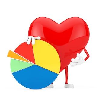 Mascote do caráter do coração vermelho com gráfico de pizza do negócio dos gráficos da informação em um fundo branco. renderização 3d