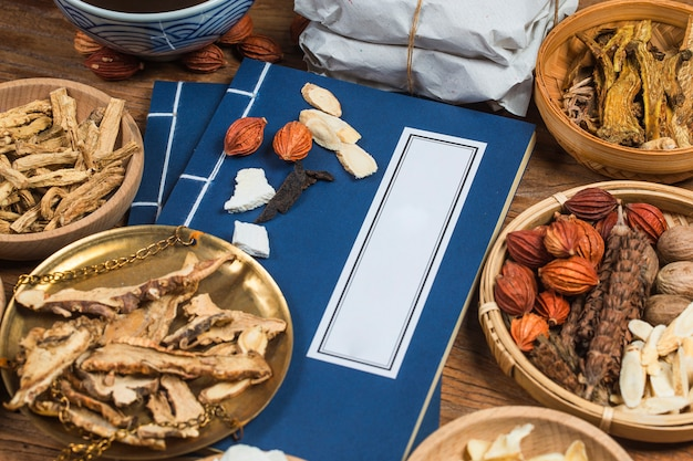 Medicina chinesa tradicional