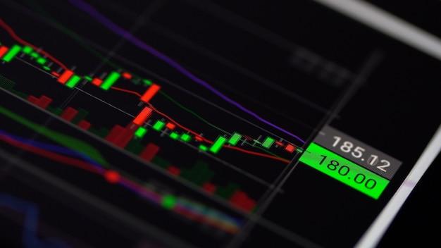 Mercado de ações do gráfico de velas se move na tela