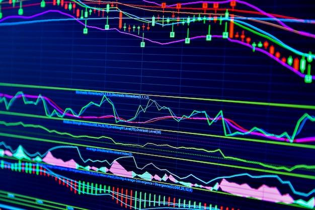 Mercado de ações em exibição