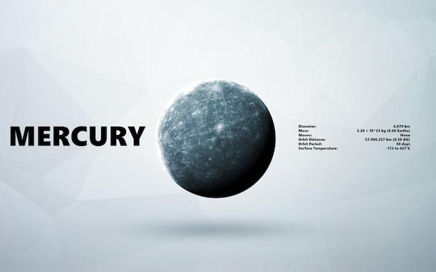 Mercúrio. estilo minimalista