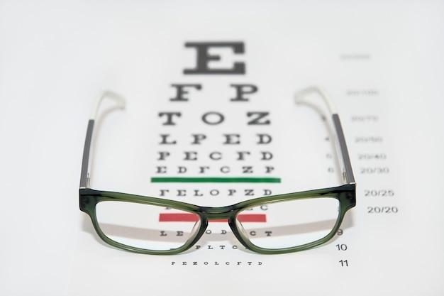 Mesa para verificação da visão. óculos. medicamento. teste.