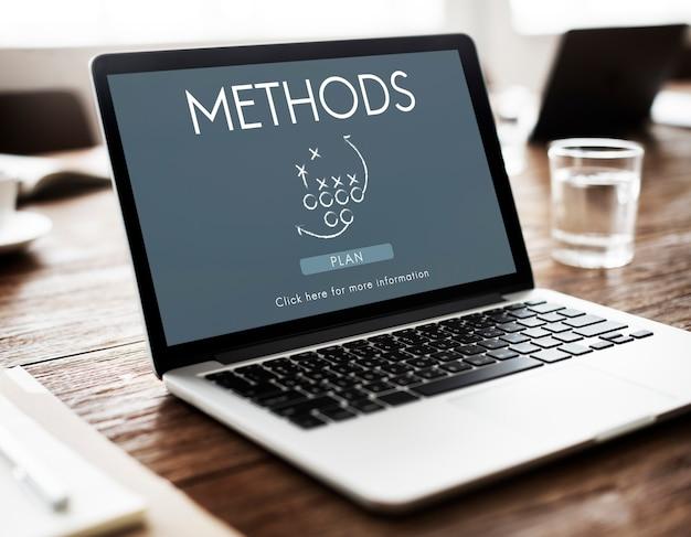 Métodos realizam o conceito de sistema de procedimento de abordagem