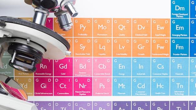 Microscópio na mesa de elementos químicos