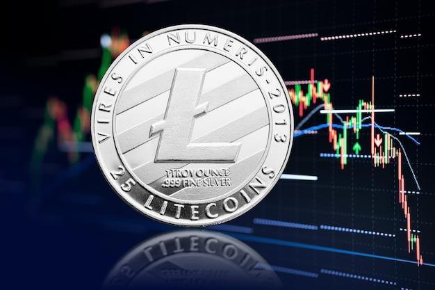Moeda de litecoin e gráfico de ações com queda de preços. criptomoeda