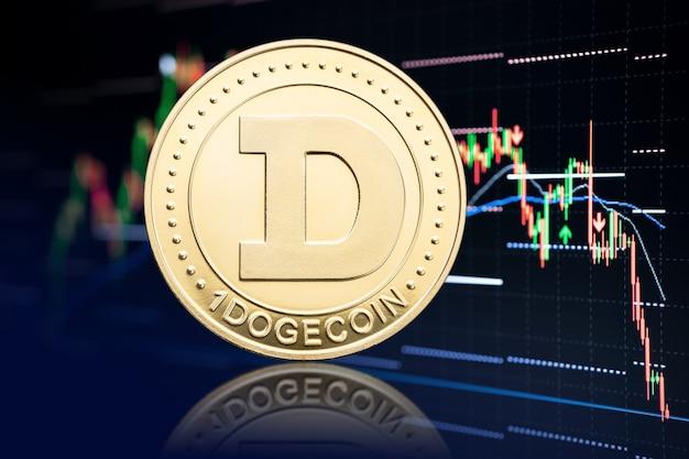 Moeda dogecoin e gráfico de ações com queda de preços. criptomoeda
