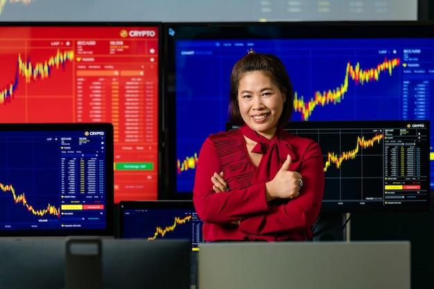 Mulher asiática bem-sucedida corretora profissional corretora investidor estande sorriso braço cruzado mostrar o polegar para cima olhar para a câmera na frente da tela do computador com análise de gráfico de criptomoeda de ações e bitcoin.