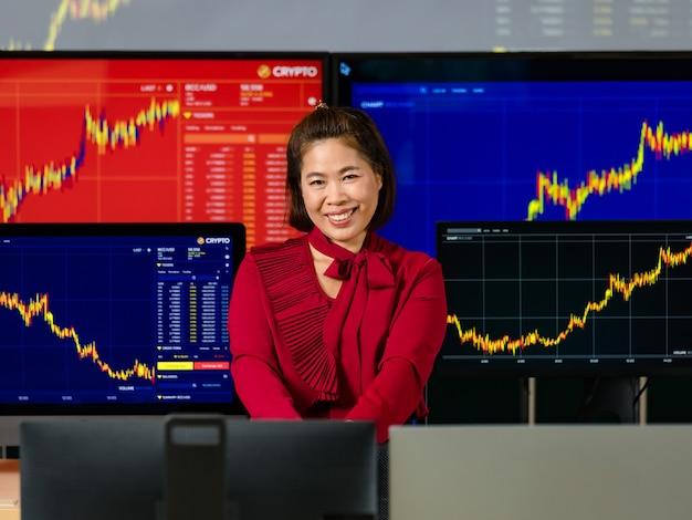 Mulher asiática bem-sucedida corretora profissional corretora investidor ficar sorriso braço cruzado olhar para câmera na frente da tela do computador com análise de gráfico de criptomoeda de estoque e bitcoin.