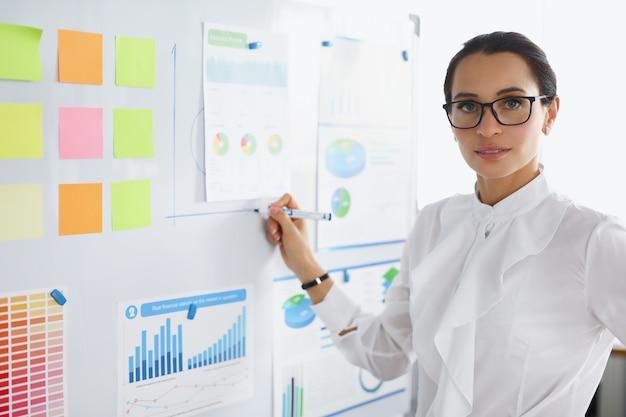 Mulher, consultora de negócios, perto de uma lousa com gráficos de negócios