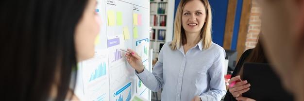 Mulher de negócios conduz seminário de treinamento para colegas.