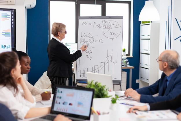 Mulher de negócios madura escrevendo no quadro branco apresentando a evolução das vendas