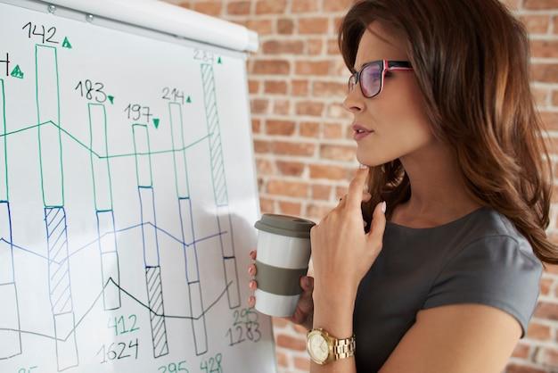 Mulher de negócios pensativa e quadro de dados