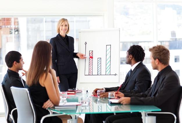 Mulher de negócios que dá uma apresentação
