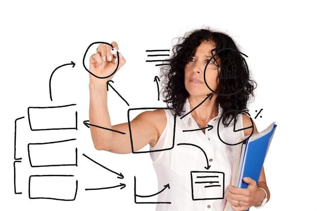 Mulher, desenho, bussiness, plano, virtual, tela