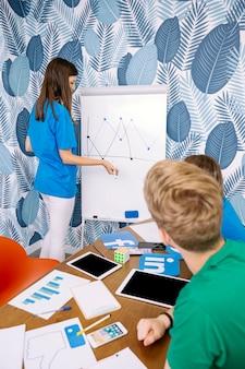 Mulher desenho diagrama no flipchart em reunião