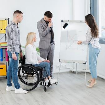 Mulher em cadeira de rodas, assistindo a apresentação no trabalho