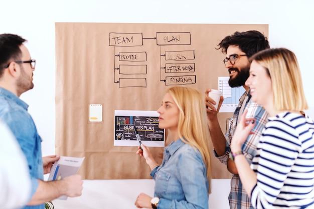 Mulher em pé e escrevendo o plano de negócios no papel colado na parede. outros três arquitetos olhando para o papel e ouvindo-a.