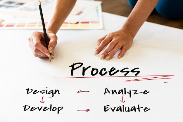 Mulher escrevendo processo de design