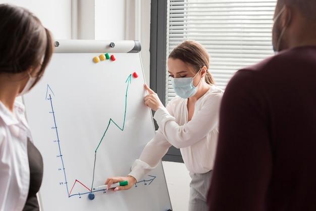 Mulher fazendo uma apresentação no escritório durante a pandemia com máscara