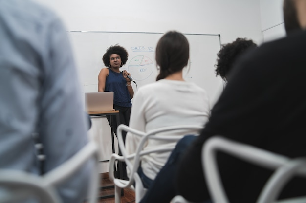 Mulher gerente conduzindo uma reunião de brainstorming com um grupo de designers criativos no escritório. líder e conceito de negócio