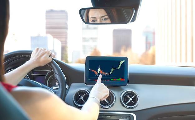 Mulher que investe no mercado de ações, na tela do computador de bordo do carro.