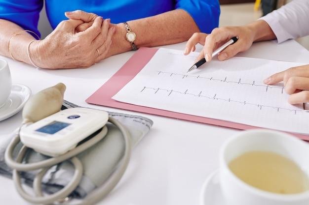 Mulher visitando cardiologista