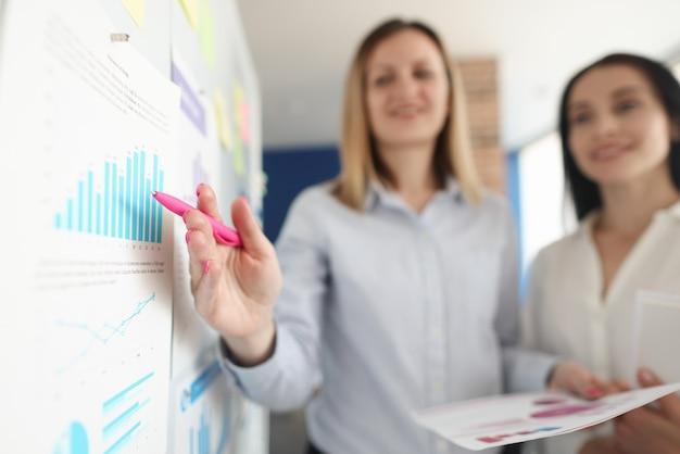Mulheres de negócios em pé no quadro-negro e mostrando a caneta no gráfico close-up