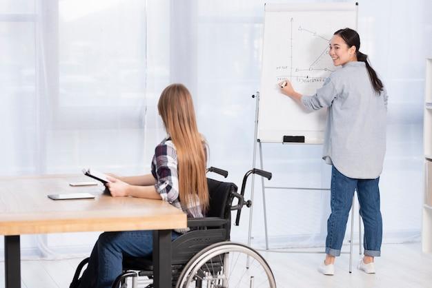 Mulheres que trabalham em equipe