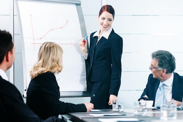 Negócios - apresentação dentro de uma equipe no escritório