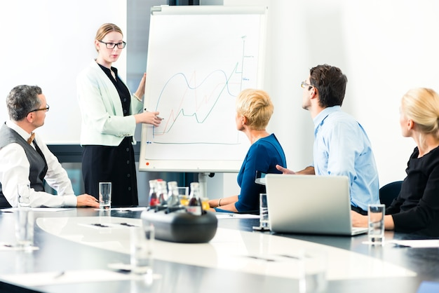 Negócios - apresentação dentro de uma equipe, uma colega está de pé no flipchart e explicando o desenvolvimento