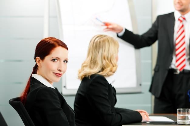 Negócios - apresentação em equipe
