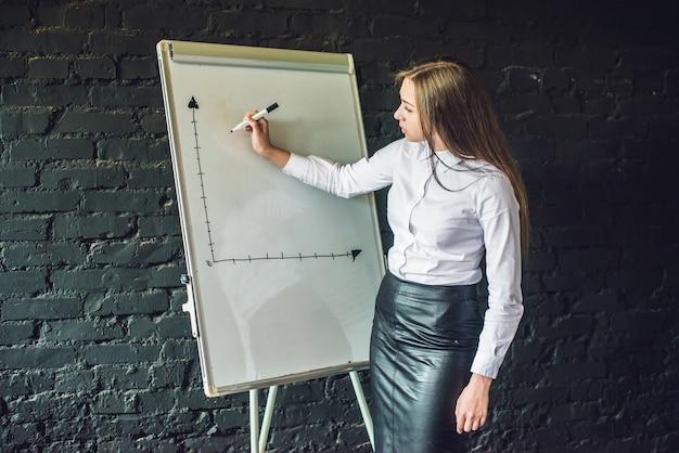 Negócios, reuniões e educação - mulher de negócios com flipchart no escritório