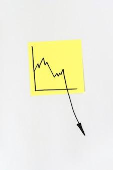 Nota com gráfico de economia
