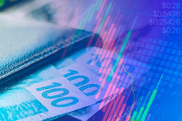 Notas de 100 reais com tabela de valores. bolsa de valores brasileira, cotação do real no mercado.