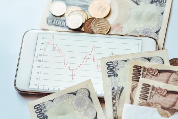 Notas e moedas do japão para empresas