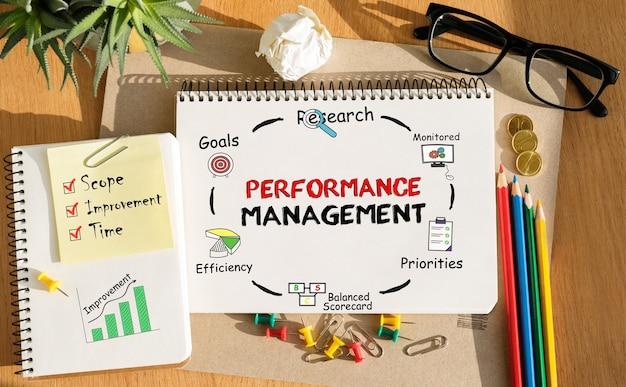 Notebook com ferramentas e notas sobre gerenciamento de desempenho