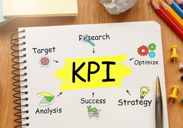 Notebook com ferramentas e notas sobre kpi, conceito