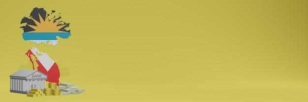 O banco com moedas de ouro em antiqua e barbuda para capas de plano de fundo de tv e sites de mídia social pode ser usado para exibir dados ou infográficos em renderização 3d.