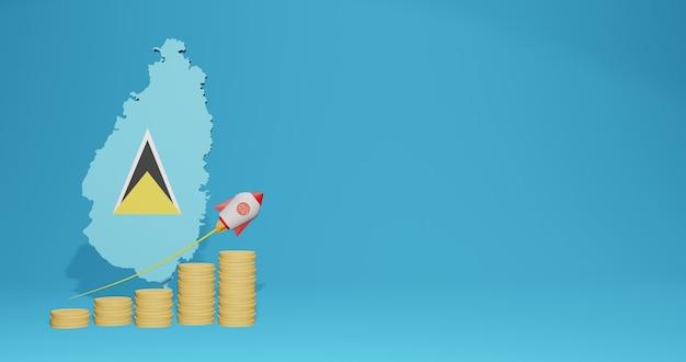 O crescimento econômico no país de santa lúcia para infográficos e conteúdo de mídia social em renderização 3d