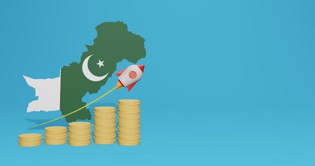 O crescimento econômico no paquistão para as necessidades de tv de mídia social e espaço em branco da capa do plano de fundo do site pode ser usado para exibir dados ou infográficos em renderização 3d