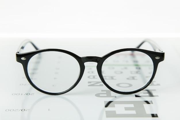 O diagrama de verificar os óculos de olhos fundo médico de optometria.