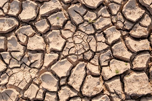 O fundo da textura do solo seco resulta da falta de água. aquecimento global