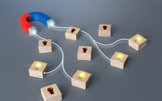O ímã atrai lâmpadas brilhantes com linhas. conceito de coletar as melhores ideias novas