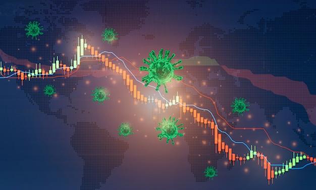 O impacto do coronavírus nos mercados de ações da economia global conceito de crise financeira
