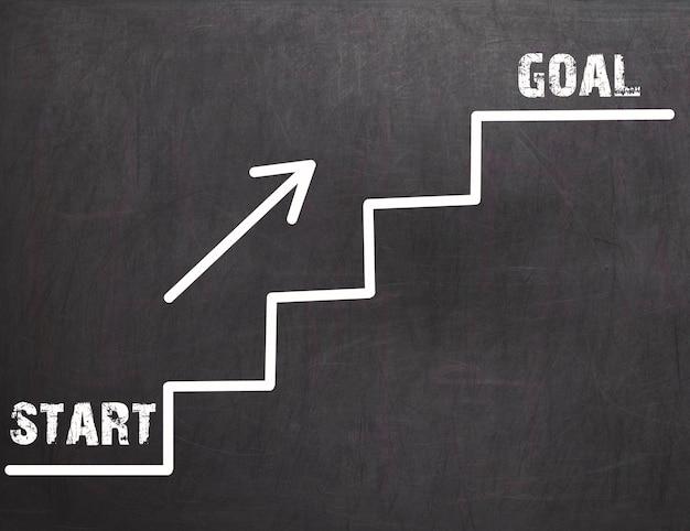 O início e a meta - conceito de quadro-negro de negócios