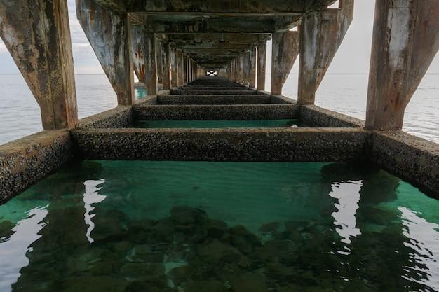 O mar verde debaixo da ponte velha não é usado.